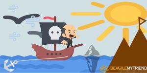 Retrospectiva Barco
