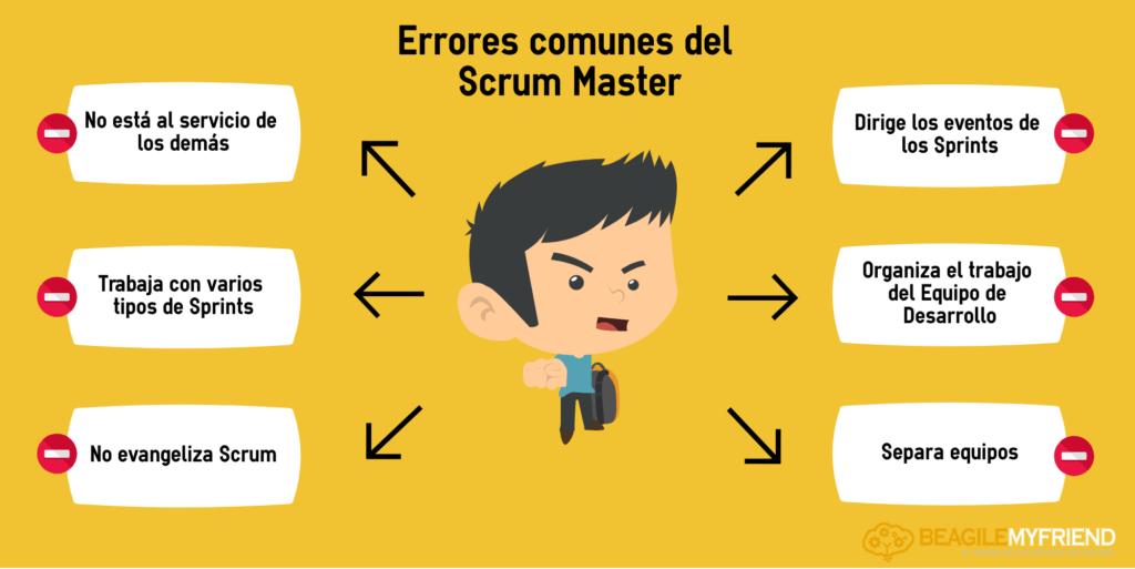 Errores más comunes scrum master